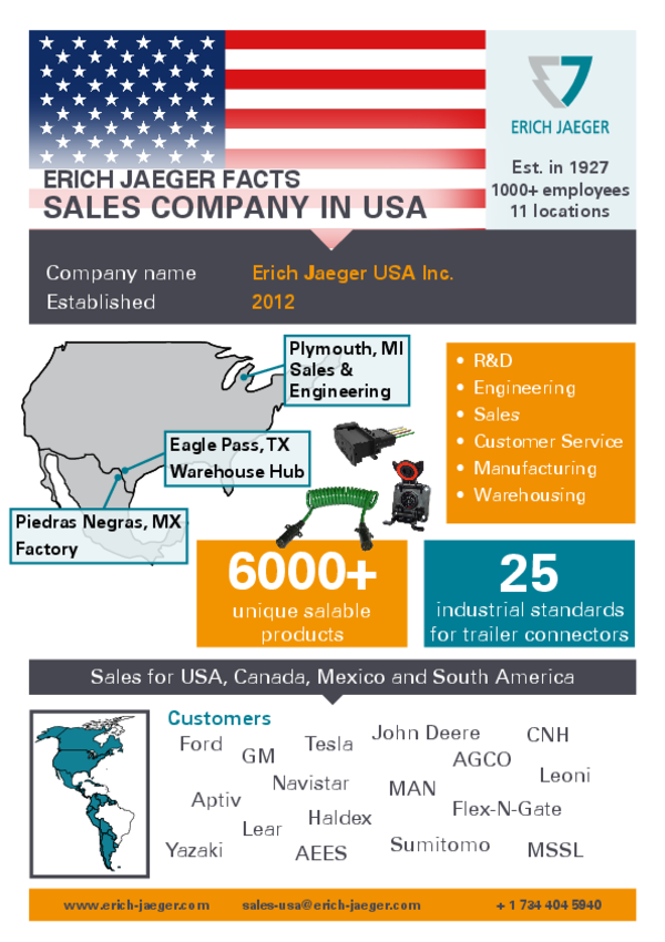 Fact Sheet ERICH JAEGER USA